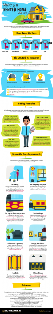 Making a rented home your own